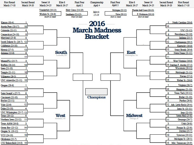 printable march madness bracket - photo #4